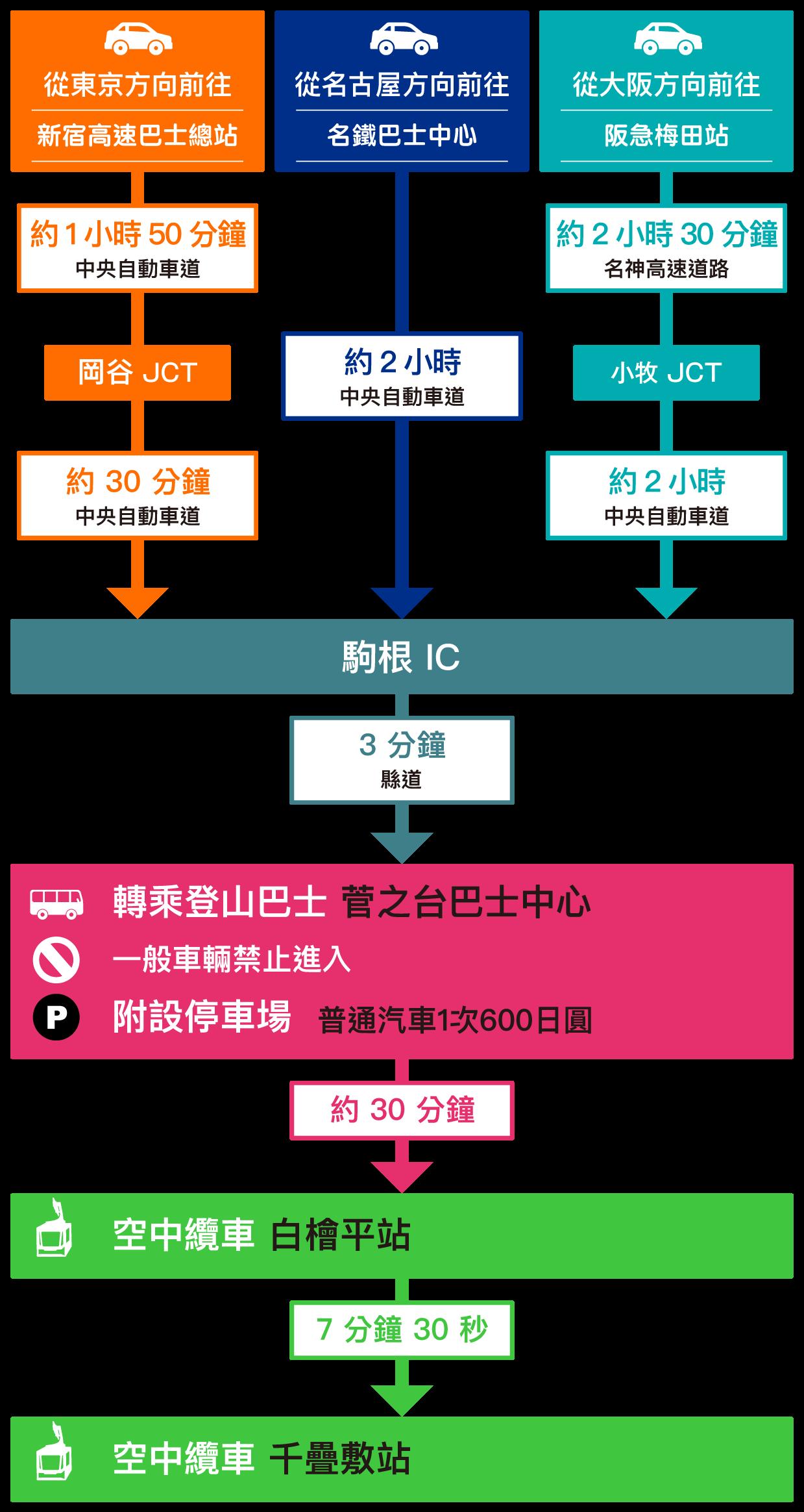 access-car-1-1