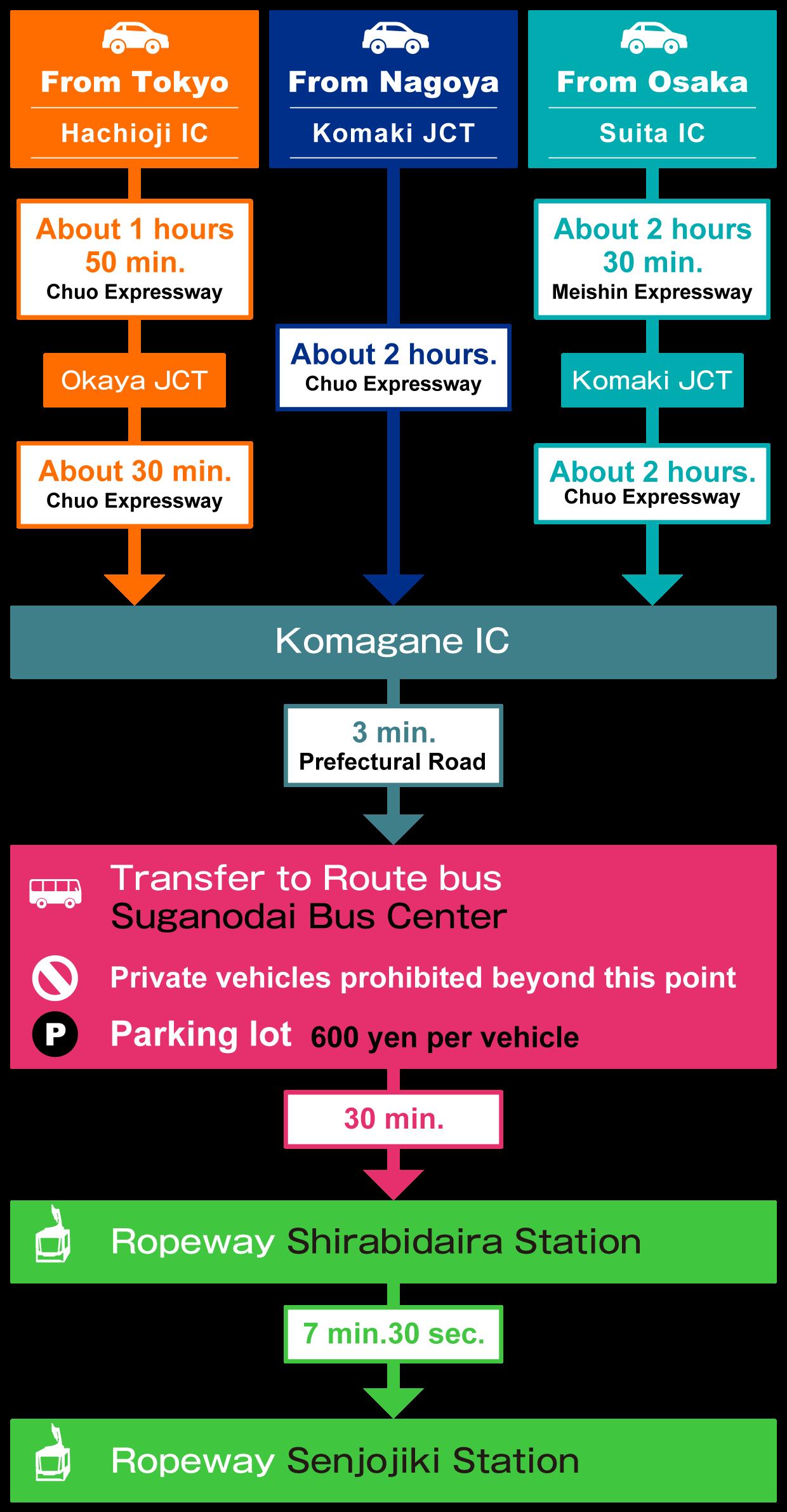 access-car-1-1-2