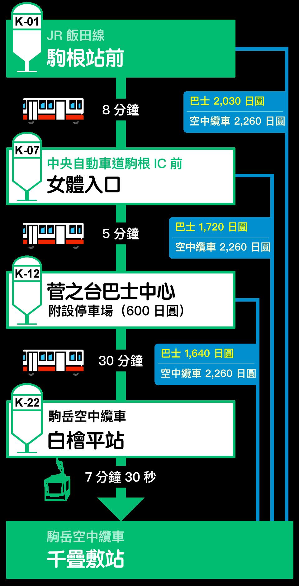access_localbus1_tw