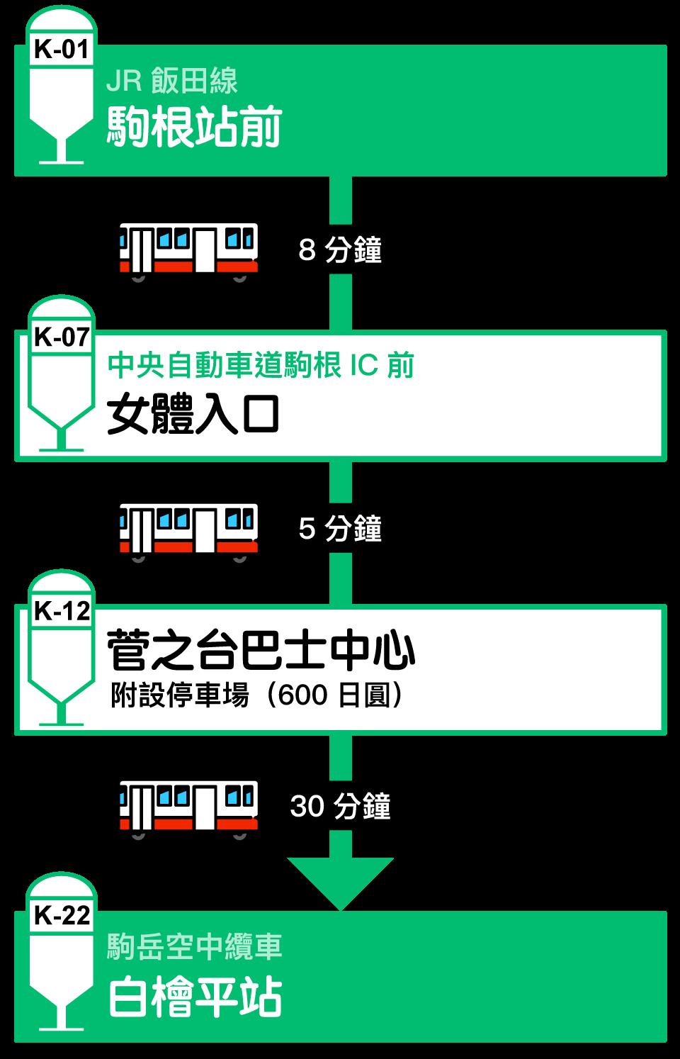access_localbus2_tw