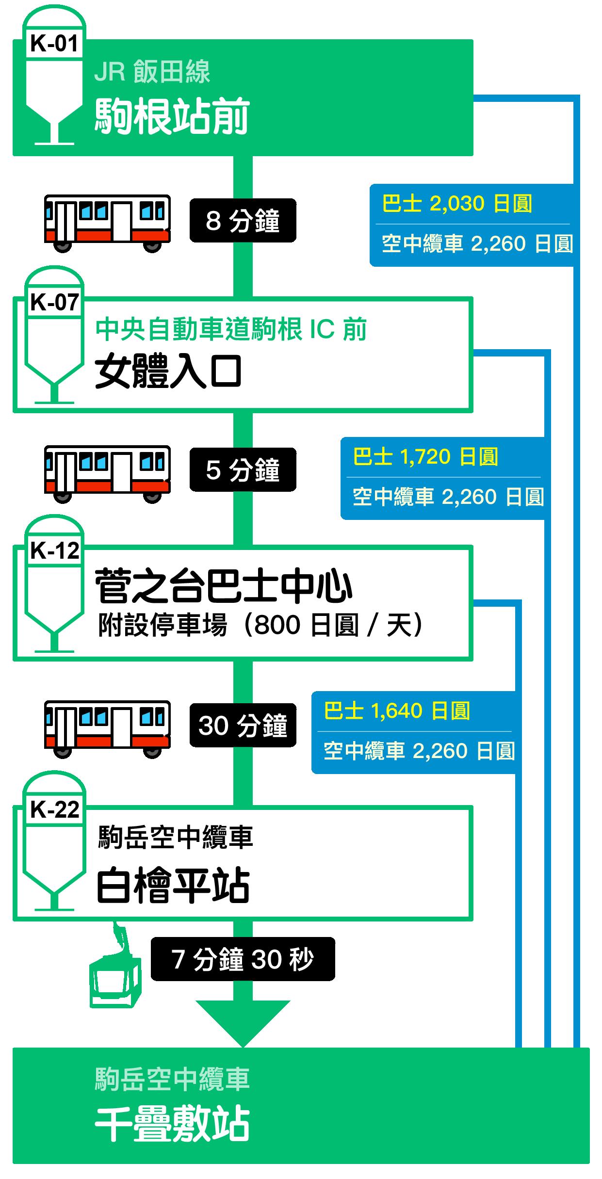 access-car-tw-201906-02