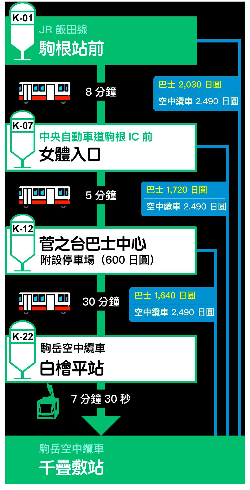 access_localbus1_tw_2019