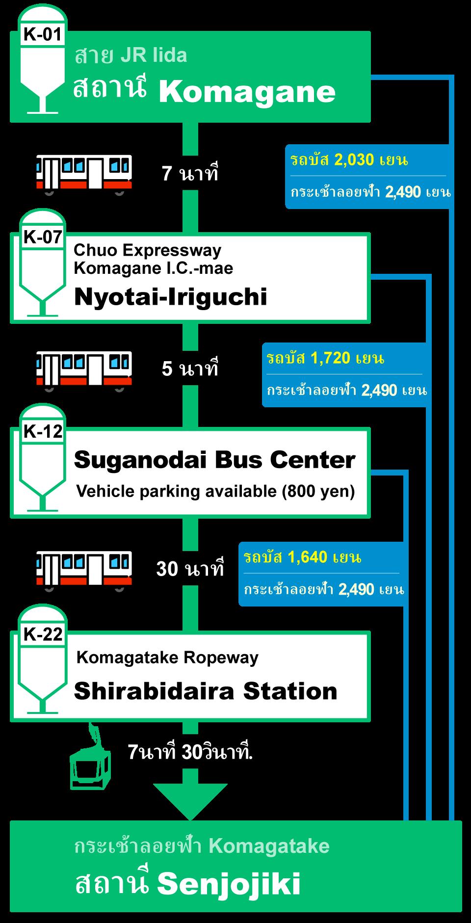 access_localbus_th_201906