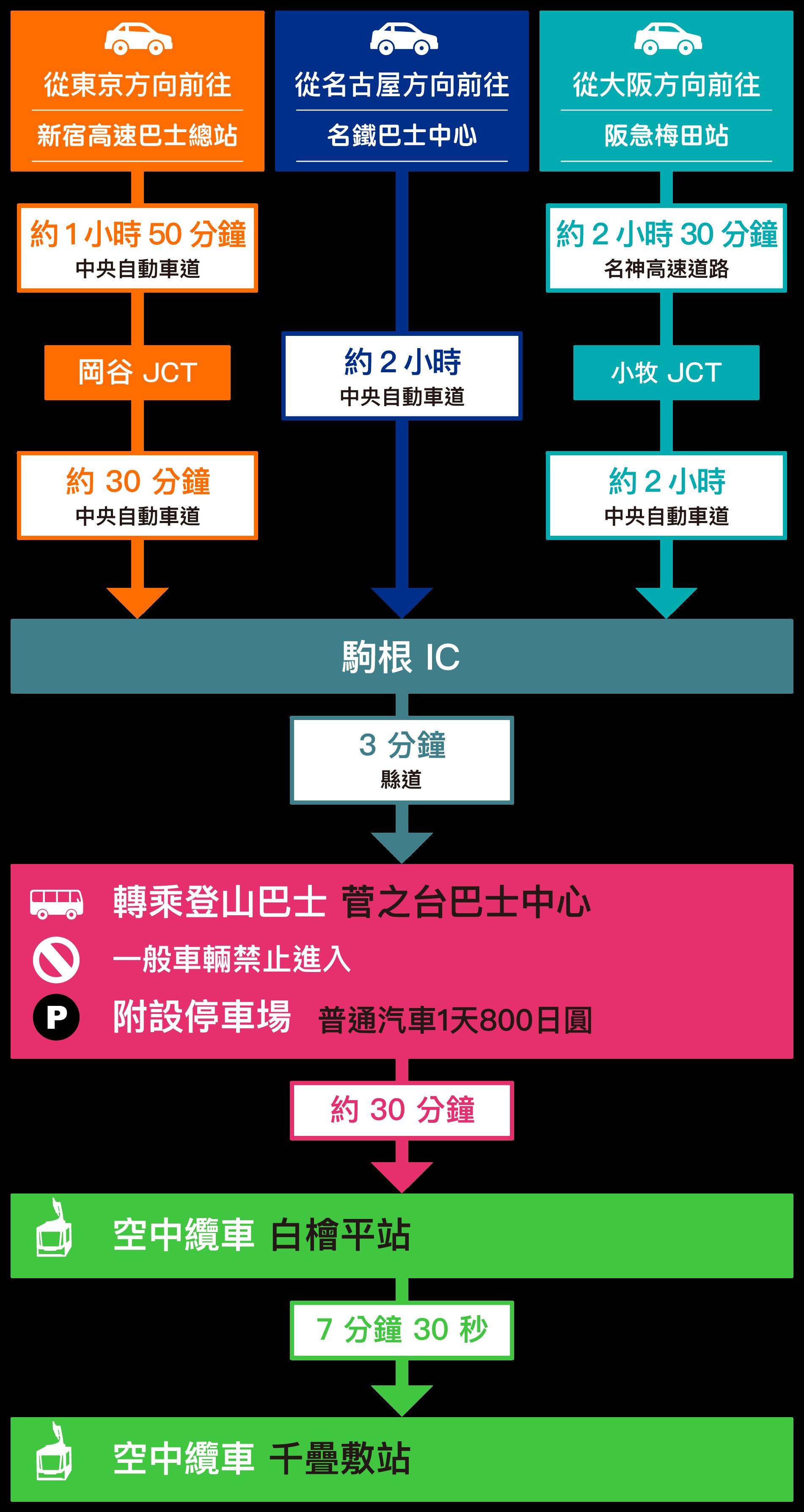 access-car-tw-201906