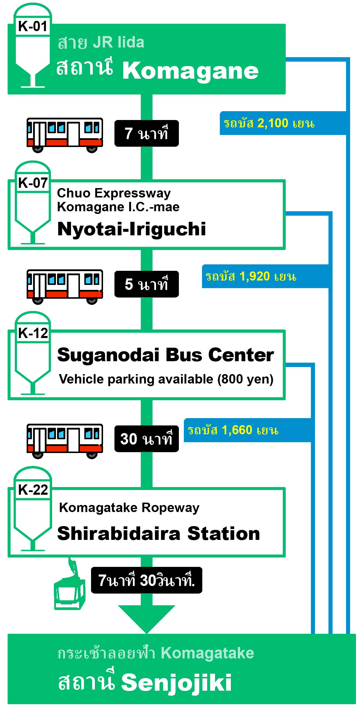 access_localbus_th_201910