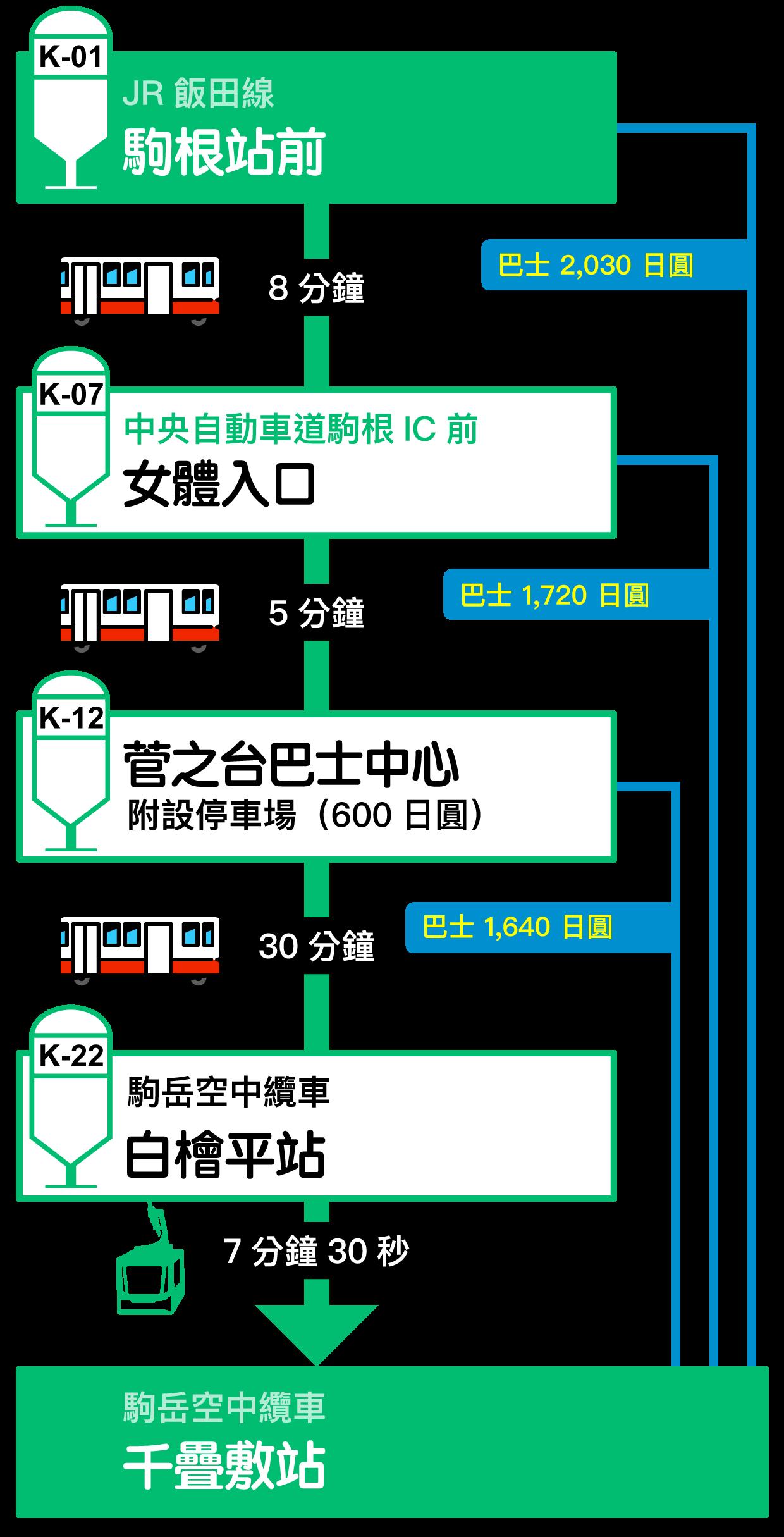 access_localbus_tw_201910
